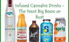 The Cannabis Beverage Thesis (APHA, CVSI, MCTC, HEXO)